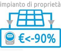 fotovoltaico noleggio operativo proprieta impianto risparmio